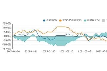 方证视点让历史告诉市场5月行情将如何