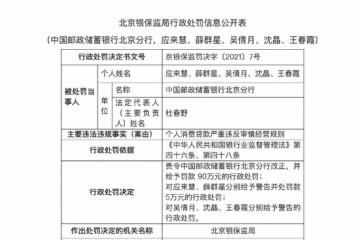 严查信贷资金违规进入楼市广发等4家分支机构被罚530万