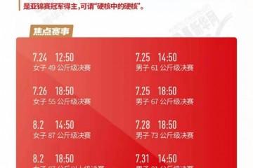中国举重8位最强大力士金牌我们全都要