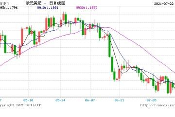 欧洲央行利率决议前瞻料将维持鸽派立场或进一步打压欧元